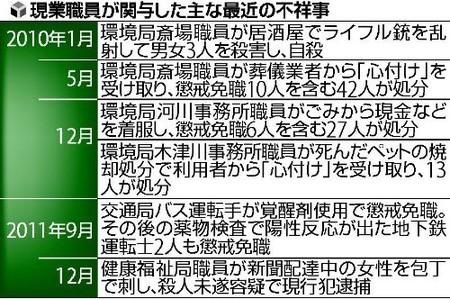20111213-00000707-yom-000-2-view.jpg