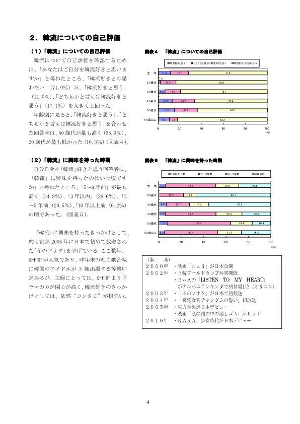 20120305_shufu_hanryu_4.jpg