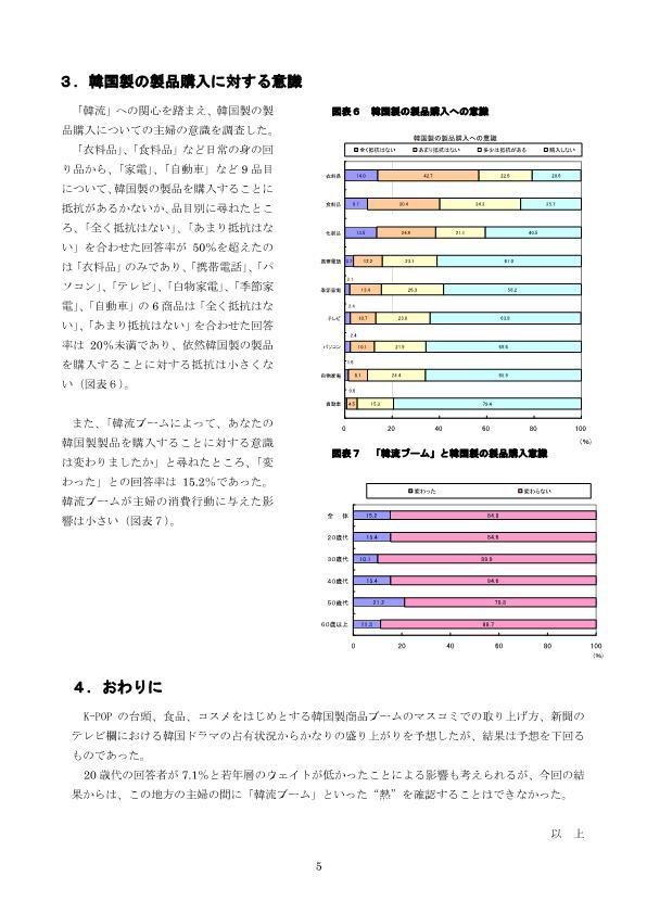 20120305_shufu_hanryu_5.jpg